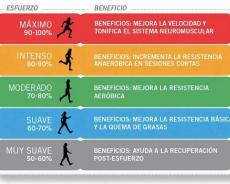 CENTRO DE NUTRICION JULIAN CORREA